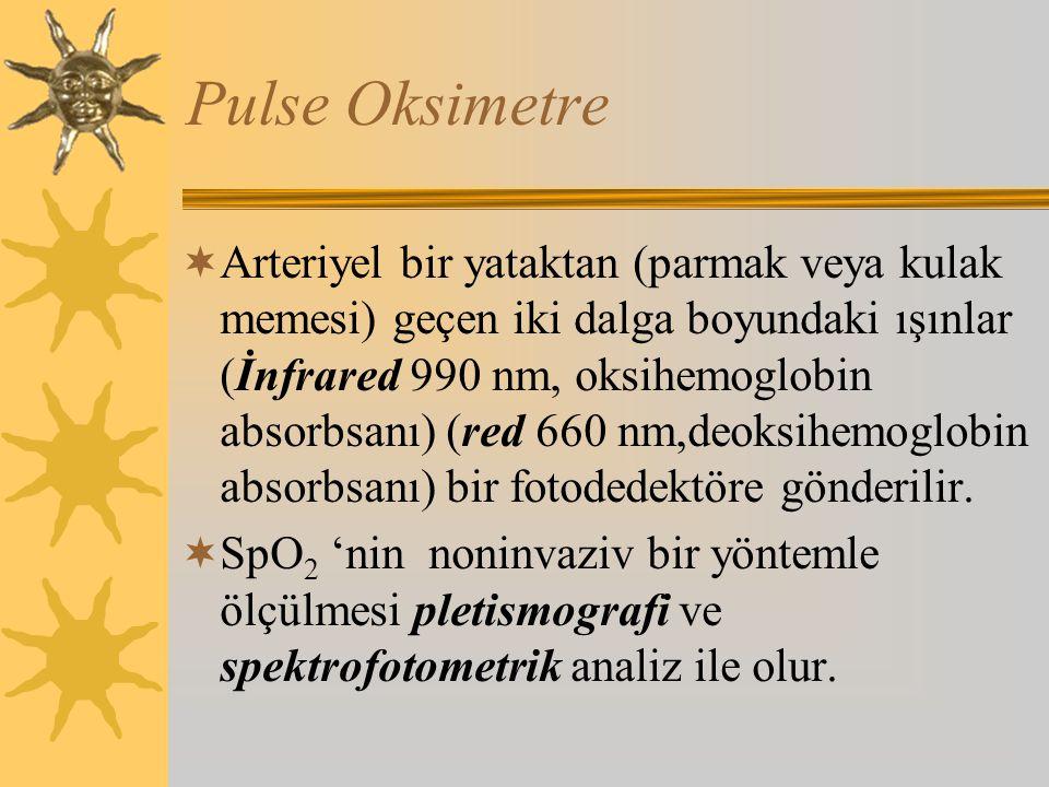 Pulse Oksimetre  Arteriyel bir yataktan (parmak veya kulak memesi) geçen iki dalga boyundaki ışınlar (İnfrared 990 nm, oksihemoglobin absorbsanı) (red 660 nm,deoksihemoglobin absorbsanı) bir fotodedektöre gönderilir.