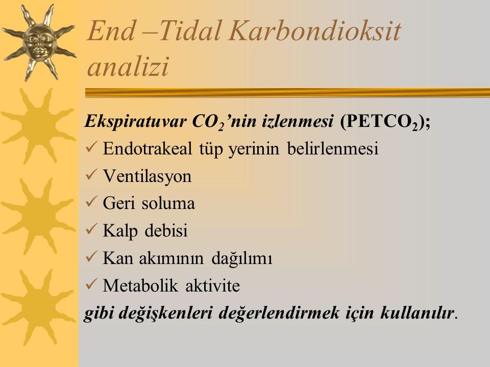 End –Tidal Karbondioksit analizi Ekspiratuvar CO 2 'nin izlenmesi (PETCO 2 ); Endotrakeal tüp yerinin belirlenmesi Ventilasyon Geri soluma Kalp debisi Kan akımının dağılımı Metabolik aktivite gibi değişkenleri değerlendirmek için kullanılır.