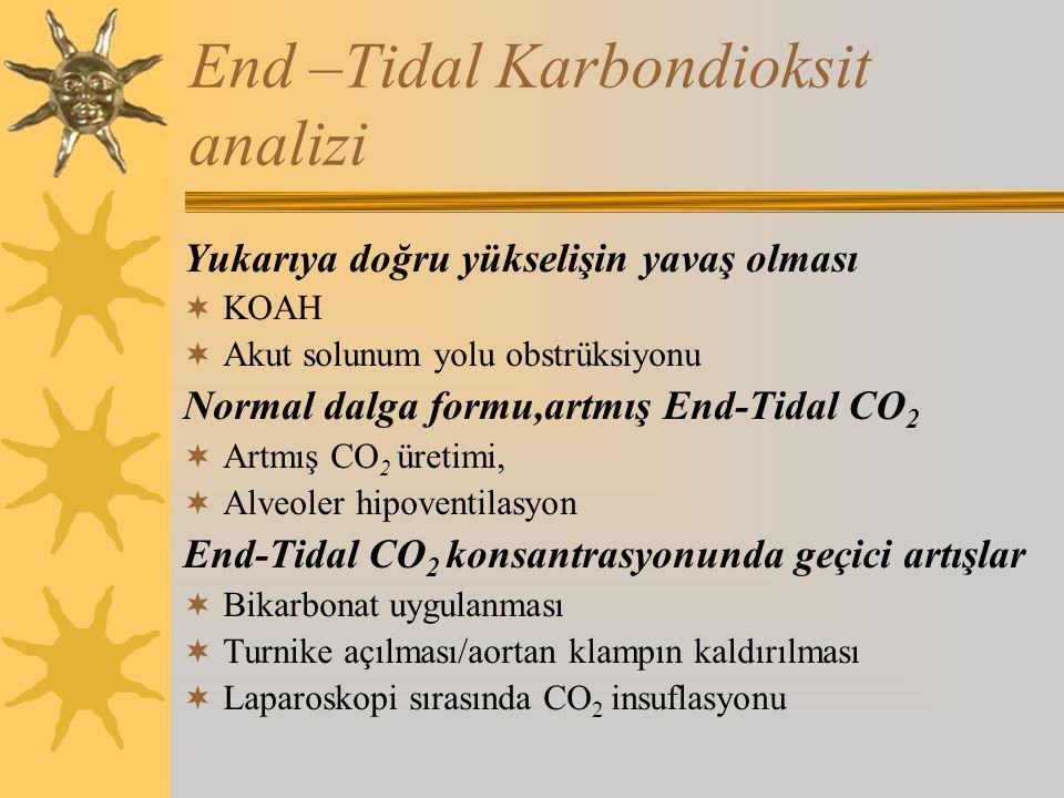 End –Tidal Karbondioksit analizi Yukarıya doğru yükselişin yavaş olması  KOAH  Akut solunum yolu obstrüksiyonu Normal dalga formu,artmış End-Tidal CO 2  Artmış CO 2 üretimi,  Alveoler hipoventilasyon End-Tidal CO 2 konsantrasyonunda geçici artışlar  Bikarbonat uygulanması  Turnike açılması/aortan klampın kaldırılması  Laparoskopi sırasında CO 2 insuflasyonu