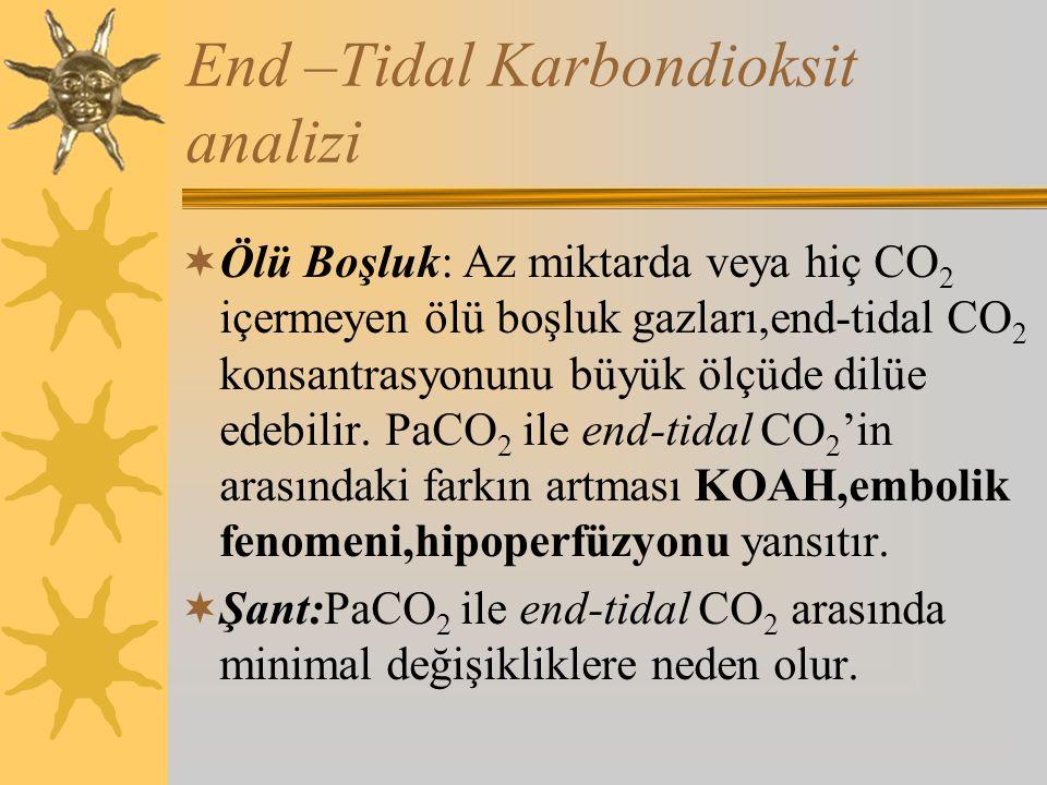 End –Tidal Karbondioksit analizi  Ölü Boşluk: Az miktarda veya hiç CO 2 içermeyen ölü boşluk gazları,end-tidal CO 2 konsantrasyonunu büyük ölçüde dilüe edebilir.