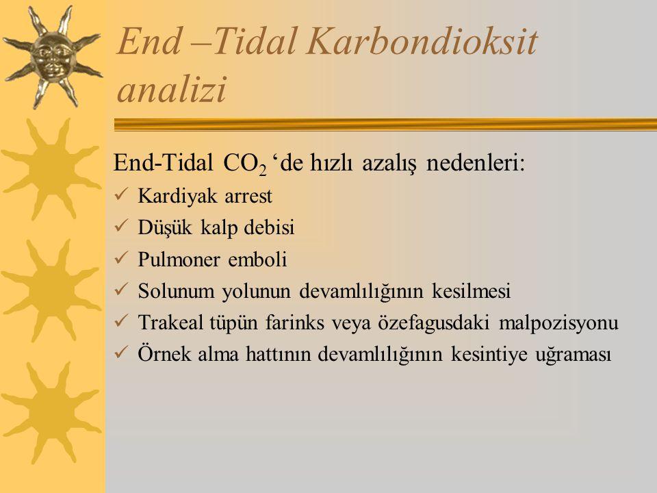 End –Tidal Karbondioksit analizi End-Tidal CO 2 'de hızlı azalış nedenleri: Kardiyak arrest Düşük kalp debisi Pulmoner emboli Solunum yolunun devamlılığının kesilmesi Trakeal tüpün farinks veya özefagusdaki malpozisyonu Örnek alma hattının devamlılığının kesintiye uğraması