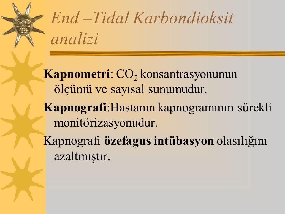 End –Tidal Karbondioksit analizi Kapnometri: CO 2 konsantrasyonunun ölçümü ve sayısal sunumudur.