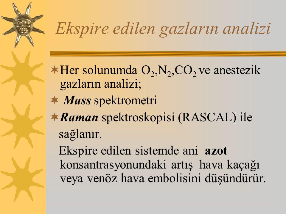 Ekspire edilen gazların analizi  Her solunumda O 2,N 2,CO 2 ve anestezik gazların analizi;  Mass spektrometri  Raman spektroskopisi (RASCAL) ile sağlanır.