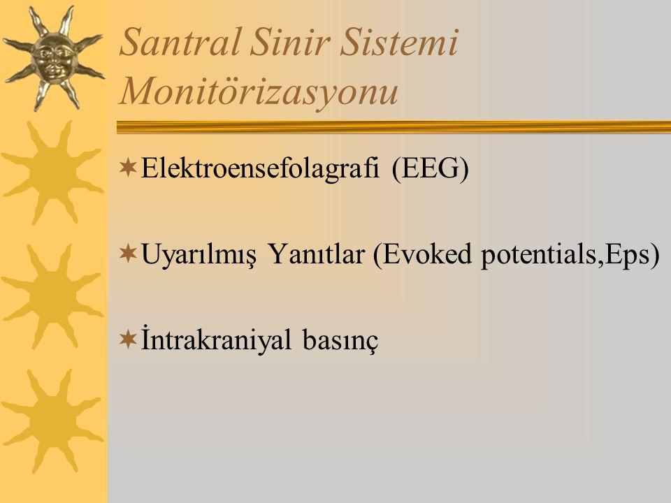 Santral Sinir Sistemi Monitörizasyonu  Elektroensefolagrafi (EEG)  Uyarılmış Yanıtlar (Evoked potentials,Eps)  İntrakraniyal basınç