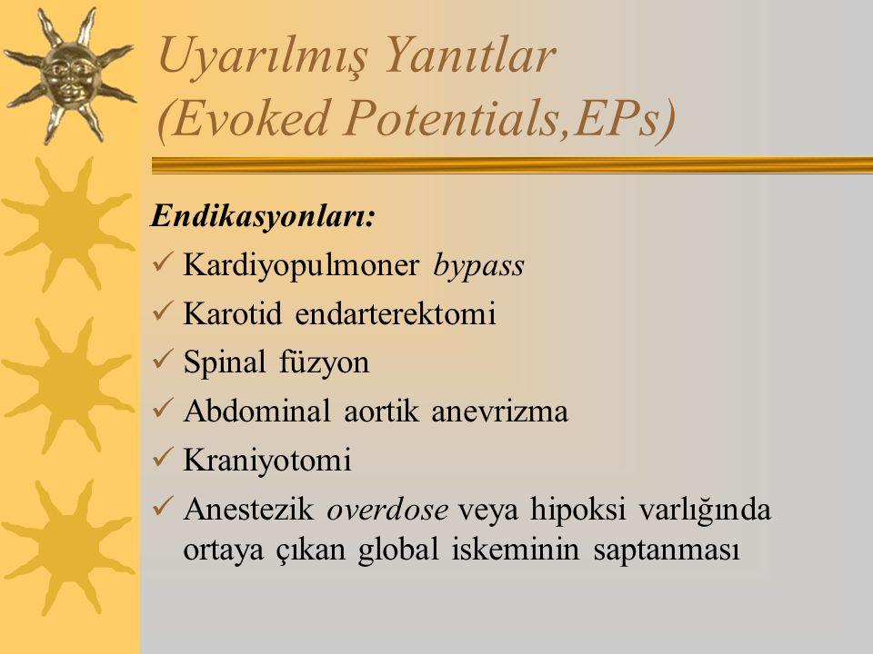 Uyarılmış Yanıtlar (Evoked Potentials,EPs) Endikasyonları: Kardiyopulmoner bypass Karotid endarterektomi Spinal füzyon Abdominal aortik anevrizma Kraniyotomi Anestezik overdose veya hipoksi varlığında ortaya çıkan global iskeminin saptanması