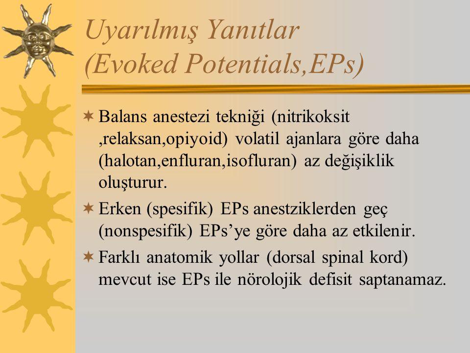 Uyarılmış Yanıtlar (Evoked Potentials,EPs)  Balans anestezi tekniği (nitrikoksit,relaksan,opiyoid) volatil ajanlara göre daha (halotan,enfluran,isofluran) az değişiklik oluşturur.