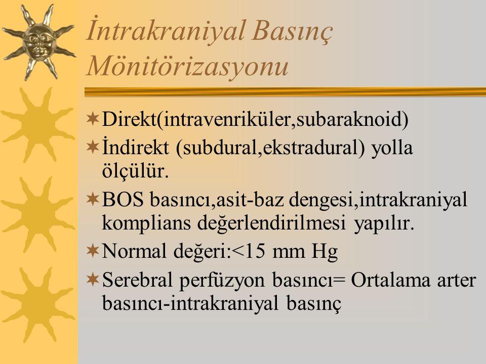 İntrakraniyal Basınç Mönitörizasyonu  Direkt(intravenriküler,subaraknoid)  İndirekt (subdural,ekstradural) yolla ölçülür.