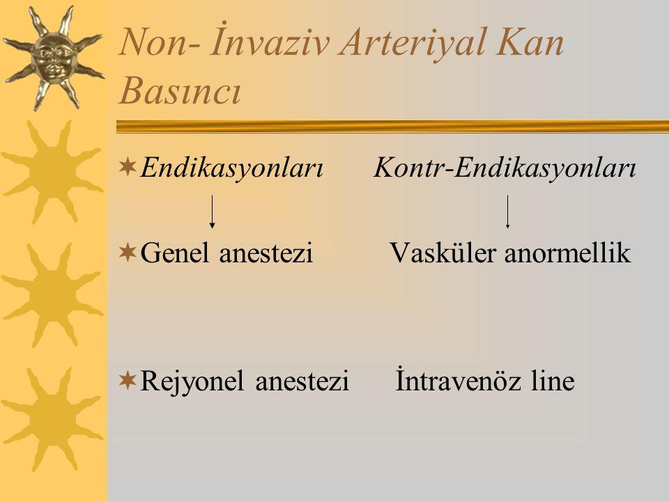 Non- İnvaziv Arteriyal Kan Basıncı  Endikasyonları Kontr-Endikasyonları  Genel anestezi Vasküler anormellik  Rejyonel anestezi İntravenöz line