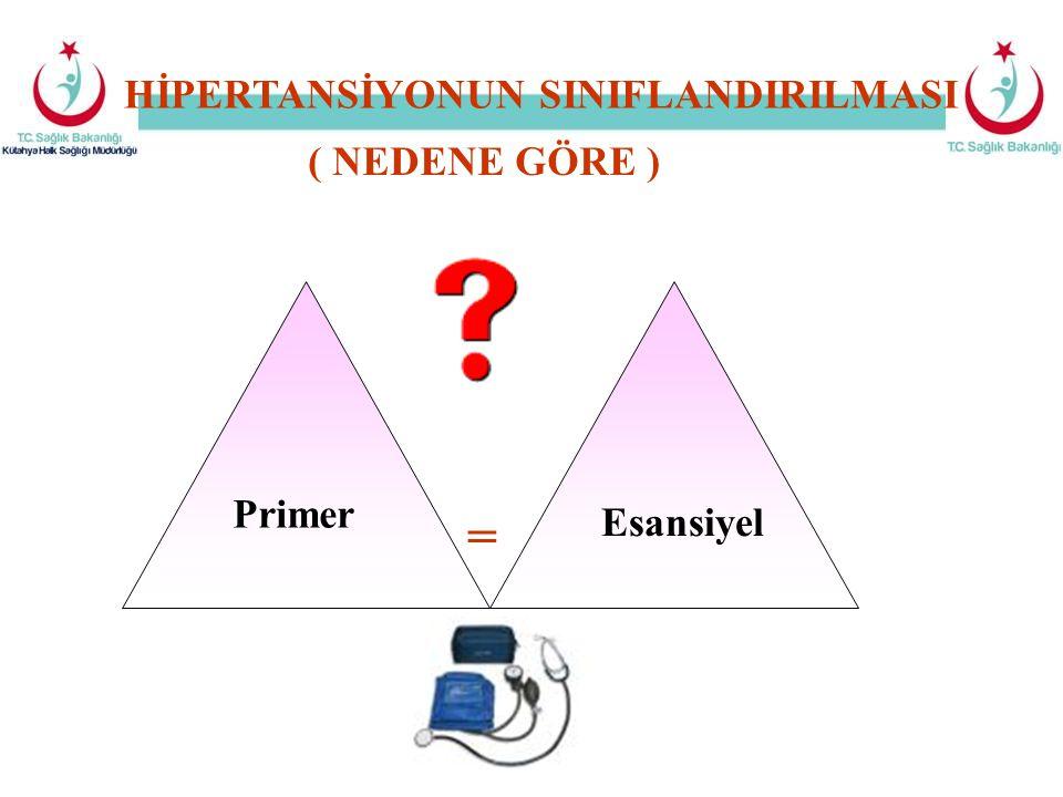 Primer Esansiyel = HİPERTANSİYONUN SINIFLANDIRILMASI ( NEDENE GÖRE )
