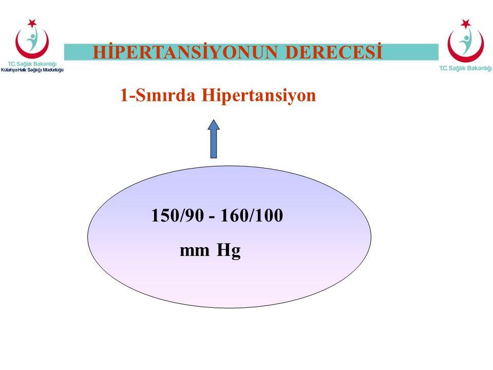 150/90 - 160/100 mm Hg 1-Sınırda Hipertansiyon HİPERTANSİYONUN DERECESİ