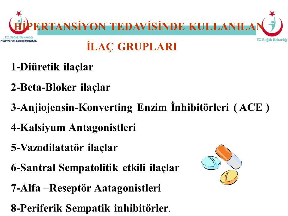 HİPERTANSİYON TEDAVİSİNDE KULLANILAN İLAÇ GRUPLARI 1-Diüretik ilaçlar 2-Beta-Bloker ilaçlar 3-Anjiojensin-Konverting Enzim İnhibitörleri ( ACE ) 4-Kal