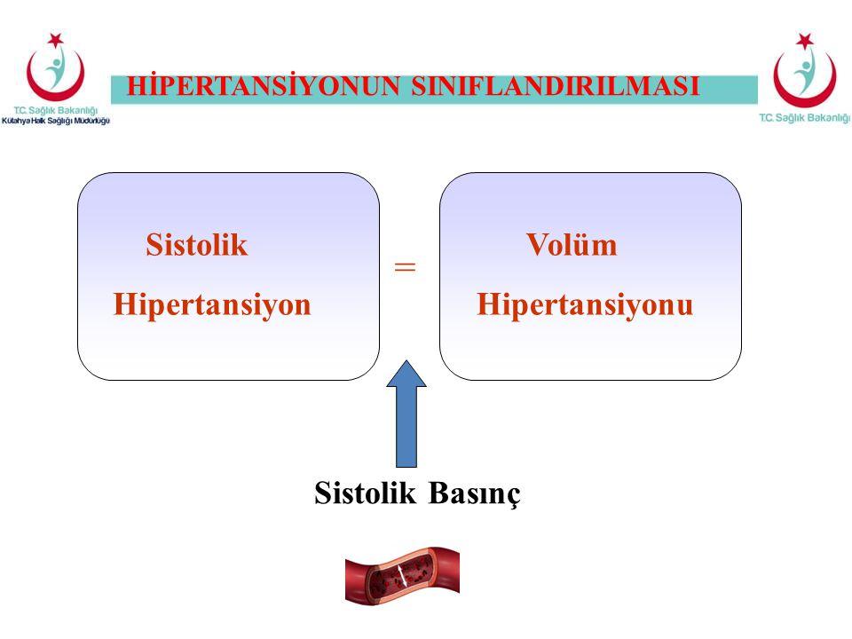 Sistolik Basınç = Sistolik Hipertansiyon Volüm Hipertansiyonu HİPERTANSİYONUN SINIFLANDIRILMASI