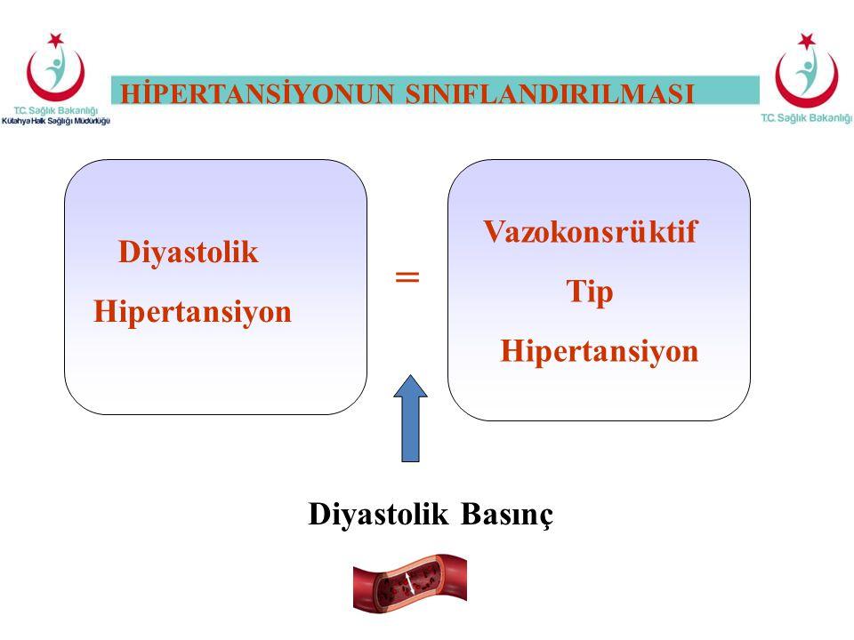 Diyastolik Basınç Diyastolik Hipertansiyon Vazokonsrüktif Tip Hipertansiyon = HİPERTANSİYONUN SINIFLANDIRILMASI