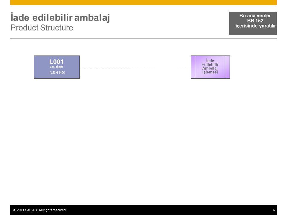 © 2011 SAP AG. All rights reserved.6 İade edilebilir ambalaj Product Structure Bu ana veriler BB 152 içerisinde yaratılır L001 Boş öğeler (LEIH-ND) İa