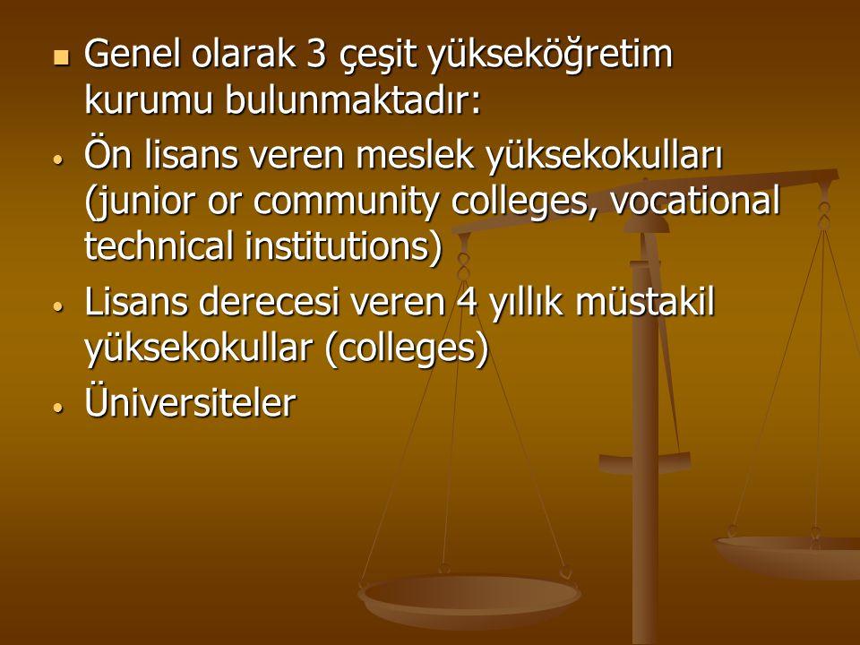 Genel olarak 3 çeşit yükseköğretim kurumu bulunmaktadır: Genel olarak 3 çeşit yükseköğretim kurumu bulunmaktadır: Ön lisans veren meslek yüksekokullar