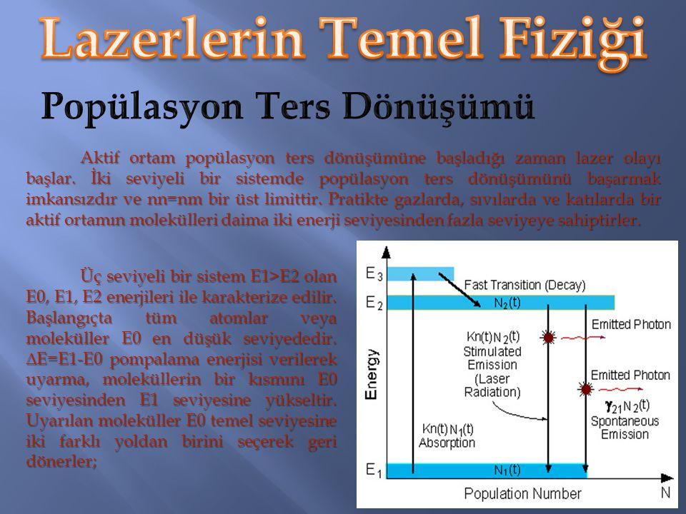 Popülasyon ters dönüşümü bir ortamda sağlanır sağlanmaz, ışığı kuvvetlendirmek için kullanılabilir. Gerçekte bu süreç bir zincir reaksiyonuna benzetil