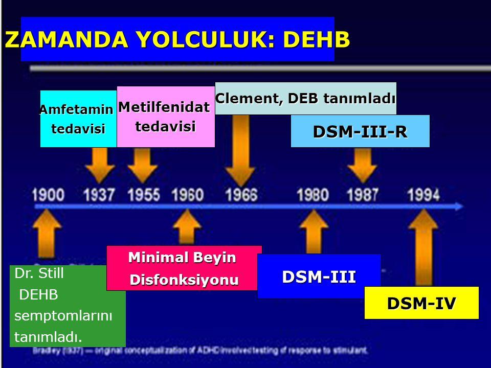 ZAMANDA YOLCULUK: DEHB Dr. Still DEHB semptomlarını tanımladı. Minimal Beyin Disfonksiyonu DSM-III DSM-IV DSM-III-R Clement, DEB tanımladı Metilfenida
