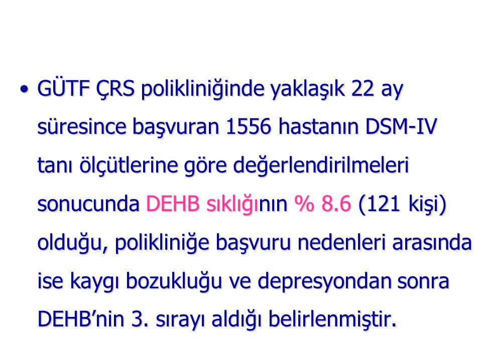 GÜTF ÇRS polikliniğinde yaklaşık 22 ay süresince başvuran 1556 hastanın DSM-IV tanı ölçütlerine göre değerlendirilmeleri sonucunda DEHB sıklığının % 8