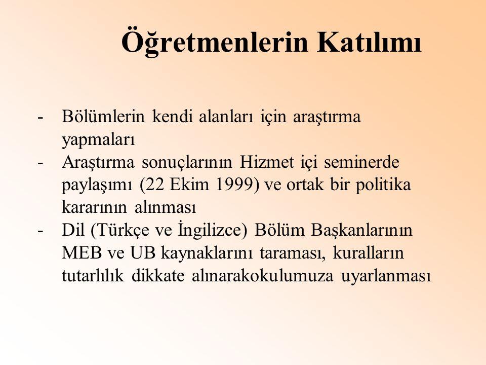 Öğretmenlerin Katılımı -Bölümlerin kendi alanları için araştırma yapmaları -Araştırma sonuçlarının Hizmet içi seminerde paylaşımı (22 Ekim 1999) ve or