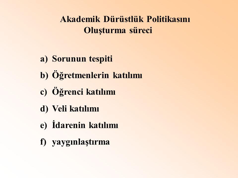 a)Sorunun tespiti b)Öğretmenlerin katılımı c)Öğrenci katılımı d)Veli katılımı e)İdarenin katılımı f)yaygınlaştırma a Akademik Dürüstlük Politikasını O