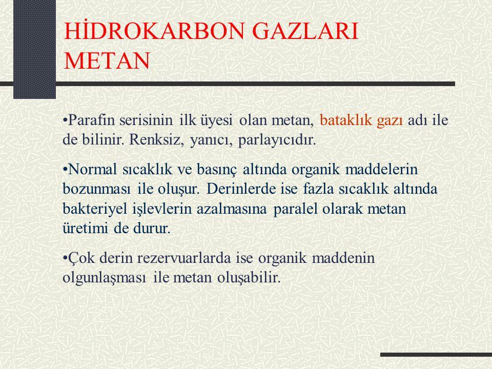 HİDROKARBON GAZLARI METAN Parafin serisinin ilk üyesi olan metan, bataklık gazı adı ile de bilinir.