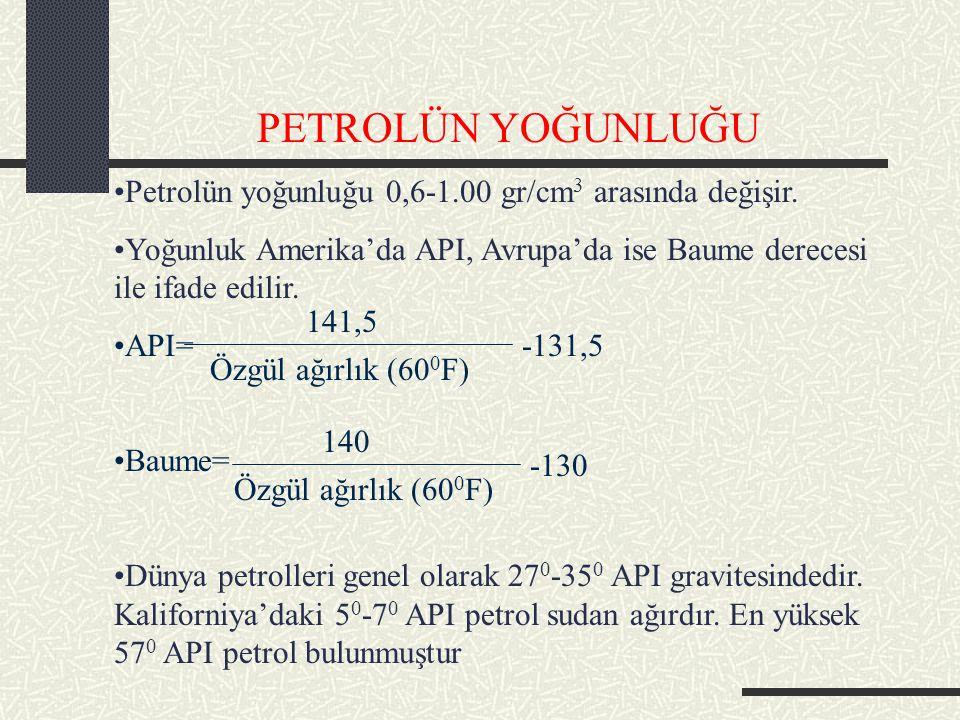 PETROLÜN YOĞUNLUĞU Petrolün yoğunluğu 0,6-1.00 gr/cm 3 arasında değişir.