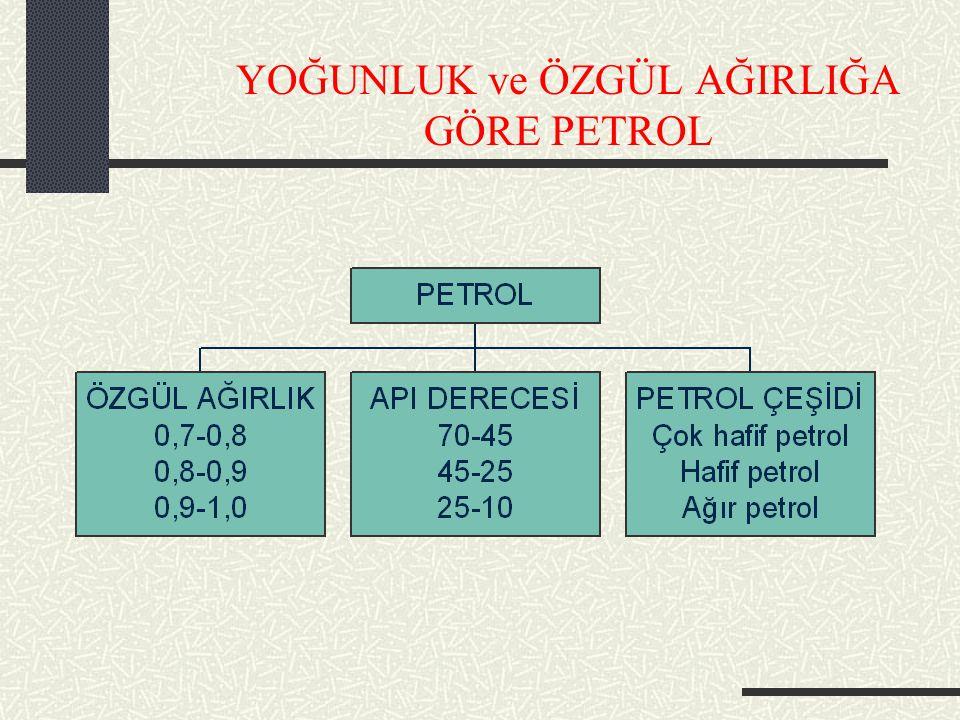 NON-HİDROKARBON GAZLAR HİDROJEN SÜLFÜR Yeraltında serbest veya petrol içerisinde erimiş halde bulunur.