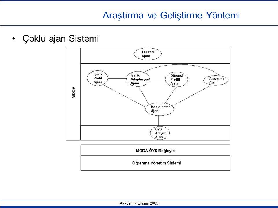Akademik Bilişim 2009 Çoklu ajan Sistemi Araştırma ve Geliştirme Yöntemi