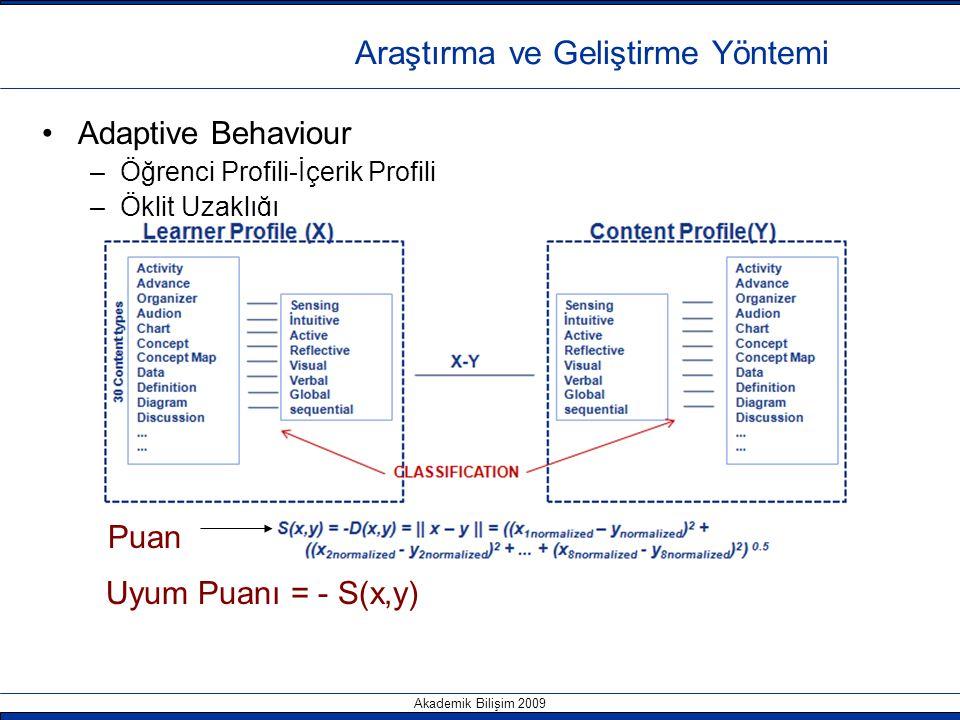 Akademik Bilişim 2009 Adaptive Behaviour –Öğrenci Profili-İçerik Profili –Öklit Uzaklığı Araştırma ve Geliştirme Yöntemi Uyum Puanı = - S(x,y) Puan