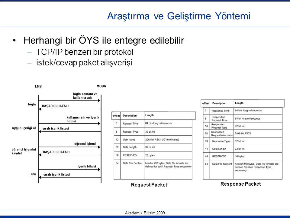 Akademik Bilişim 2009 Örnek Entegrasyon OLAT: Bir açık kaynak öğrenme yönetim sistemi 1999 Java tabanlı bir altyapı SCORM, IMS Content Packaging veya QTI gibi başlıca öğrenme standartları ile uyumlu