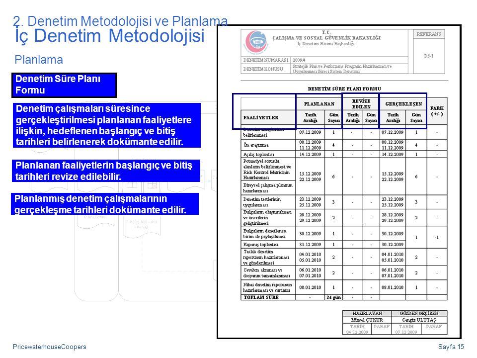 PricewaterhouseCoopersSayfa 15 Planlama İç Denetim Metodolojisi Denetim Süre Planı Formu Denetim çalışmaları süresince gerçekleştirilmesi planlanan fa