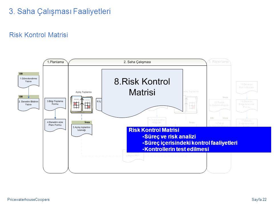 PricewaterhouseCoopersSayfa 22 Risk Kontrol Matrisi Süreç ve risk analizi Süreç içerisindeki kontrol faaliyetleri Kontrollerin test edilmesi 3. Saha Ç