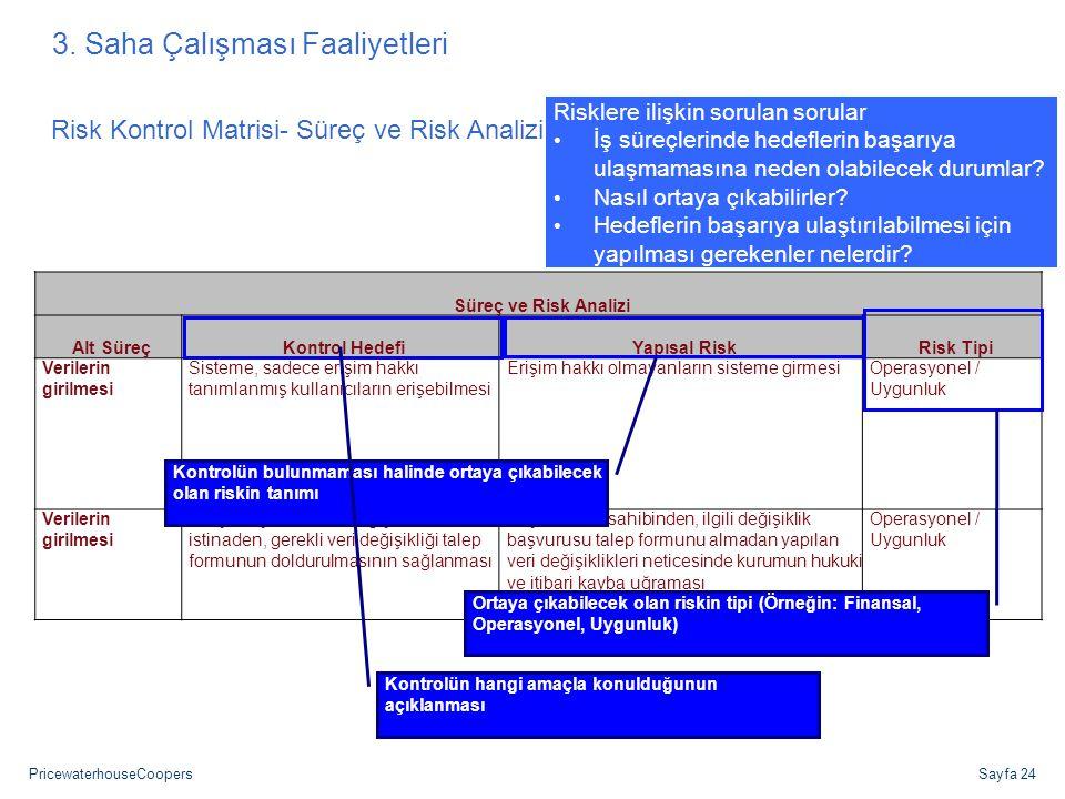 PricewaterhouseCoopersSayfa 24 Risk Kontrol Matrisi- Süreç ve Risk Analizi Süreç ve Risk Analizi Alt SüreçKontrol HedefiYapısal RiskRisk Tipi Verileri