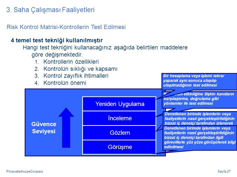 PricewaterhouseCoopersSayfa 27 Gözlem Görüşme Güvence Seviyesi İnceleme Yeniden Uygulama Risk Kontrol Matrisi-Kontrollerin Test Edilmesi 4 temel test