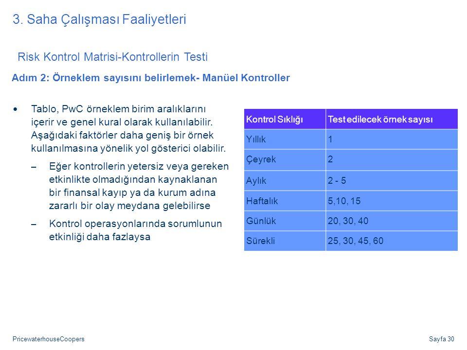 PricewaterhouseCoopersSayfa 30 Risk Kontrol Matrisi-Kontrollerin Testi Adım 2: Örneklem sayısını belirlemek- Manüel Kontroller Tablo, PwC örneklem bir