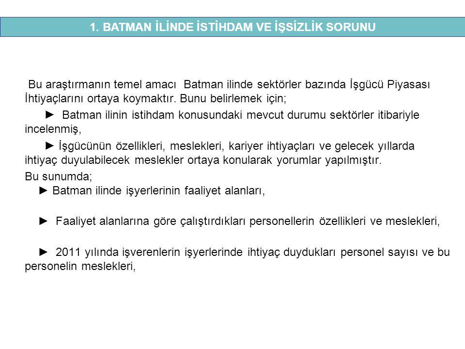 1. BATMAN İLİNDE İSTİHDAM VE İŞSİZLİK SORUNU Bu araştırmanın temel amacı Batman ilinde sektörler bazında İşgücü Piyasası İhtiyaçlarını ortaya koymaktı