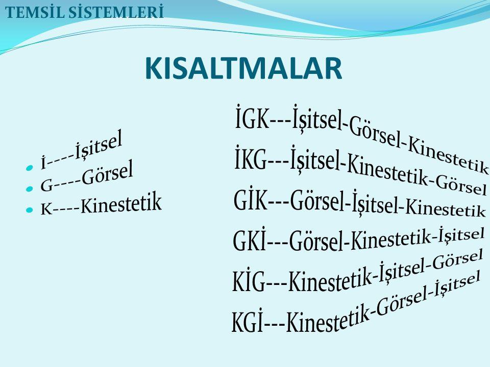 KISALTMALAR TEMSİL SİSTEMLERİ