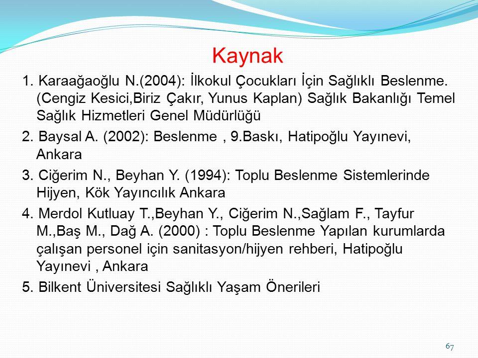 Kaynak 1. Karaağaoğlu N.(2004): İlkokul Çocukları İçin Sağlıklı Beslenme. (Cengiz Kesici,Biriz Çakır, Yunus Kaplan) Sağlık Bakanlığı Temel Sağlık Hizm