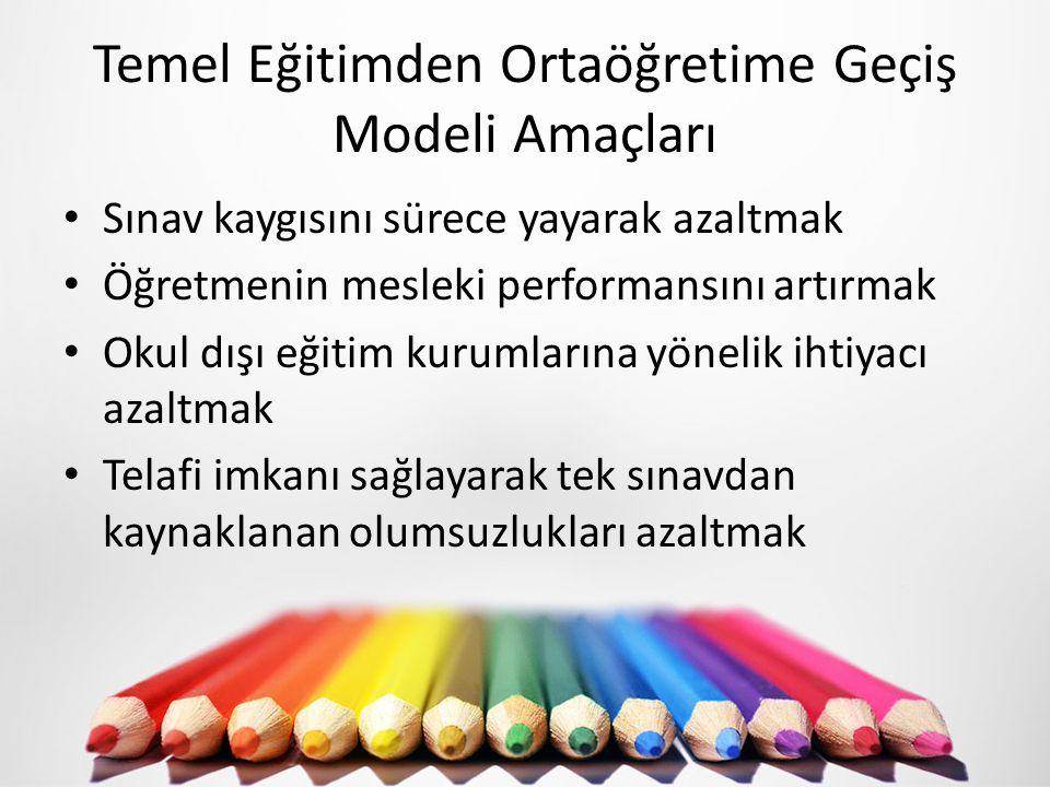 Temel Eğitimden Ortaöğretime Geçiş Modeli Amaçları Sınav kaygısını sürece yayarak azaltmak Öğretmenin mesleki performansını artırmak Okul dışı eğitim