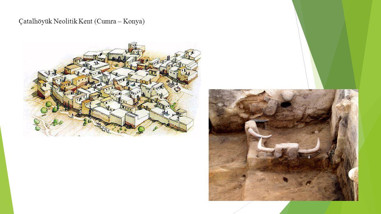 Çatalhöyük Neolitik Kent (Cumra – Konya)