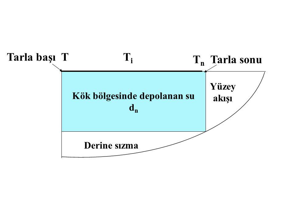 Kök bölgesinde depolanan su d n Tarla başı T T n Tarla sonu TiTi Derine sızma Yüzey akışı