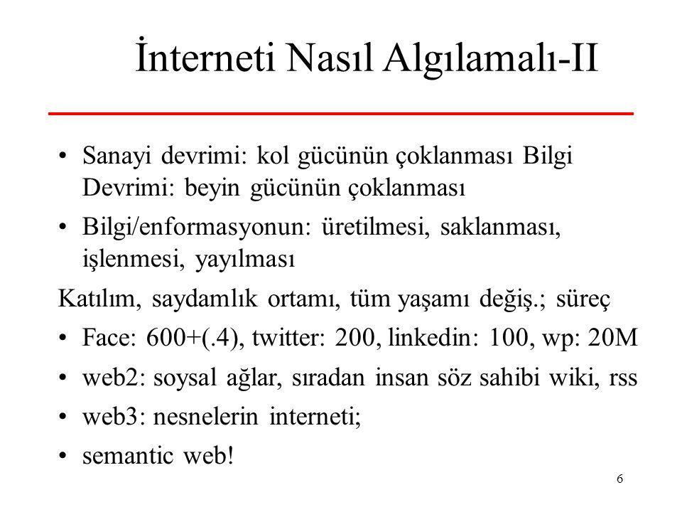 17 Türkiye - I 30-35 milyon kull., 8 M ADSL+Mob, 4 M bilgisay.