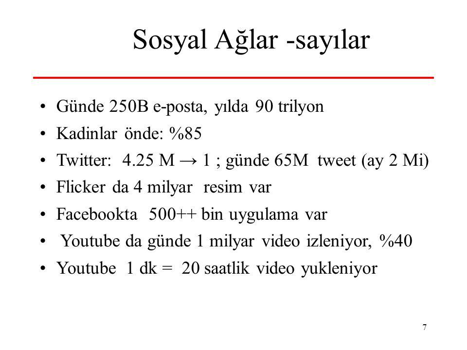 18 Türkiye - II Uluslarasi indeksler: 40/55, 55-70 /192 Gender gap: 120+, insani gelişmede: 80-90 UN e-gov: 59, 76, 69/192 ITU - 57(2008-3.90), 56(2007, 3.63) ITU- pricebasket: 62, 2.39 (09); sabit 1.77%, GSM 3.07%, adsl 2.34%, 9340 US$ GITR: sira: : 55/127, 61/134, 69/133 Indeks: 3.96, 3.91, 3.68 Rekabet:69/139