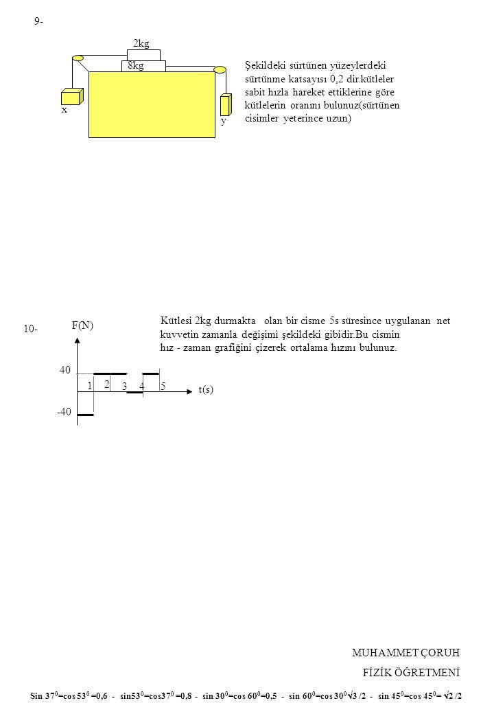 MUHAMMET ÇORUH FİZİK ÖĞRETMENİ Sin 37 0 =cos 53 0 =0,6 - sin53 0 =cos37 0 =0,8 - sin 30 0 =cos 60 0 =0,5 - sin 60 0 =cos 30 0  3 /2 - sin 45 0 =cos 4