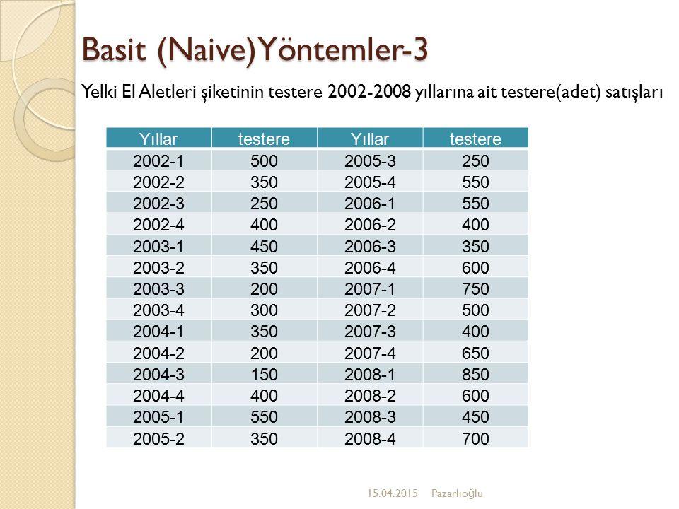 Basit (Naive)Yöntemler-3 15.04.2015Pazarlıo ğ lu Yelki El Aletleri şiketinin testere 2002-2008 yıllarına ait testere(adet) satışları YıllartestereYıll