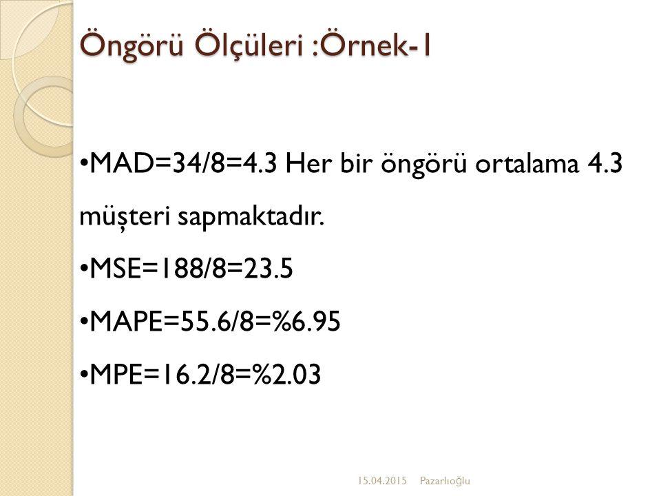 Öngörü Ölçüleri :Örnek-1 15.04.2015Pazarlıo ğ lu MAD=34/8=4.3 Her bir öngörü ortalama 4.3 müşteri sapmaktadır. MSE=188/8=23.5 MAPE=55.6/8=%6.95 MPE=16