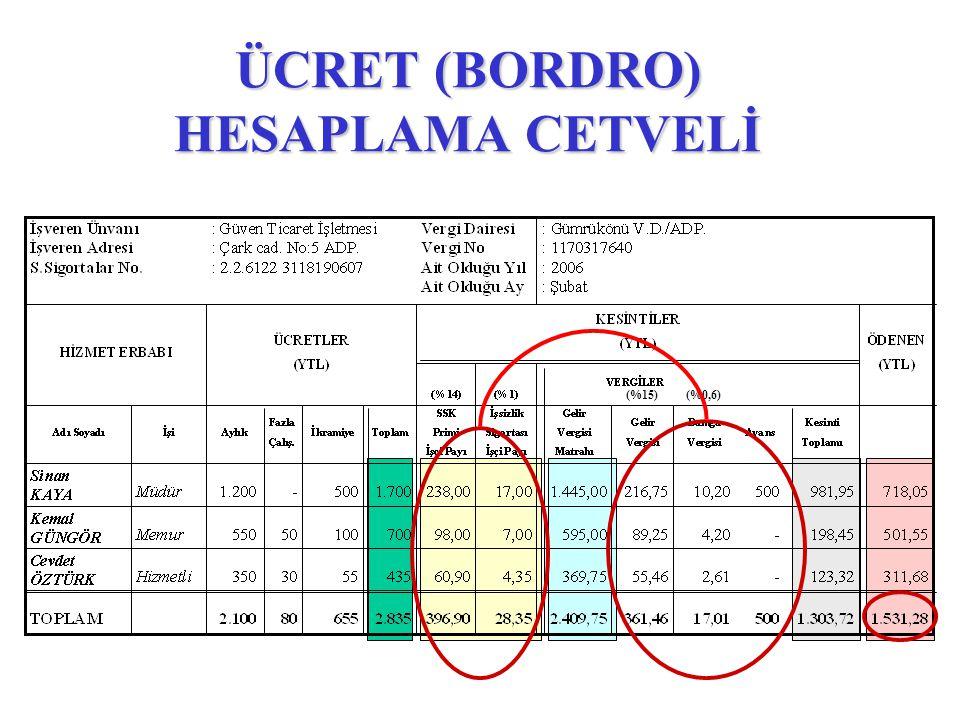 ÜCRET (BORDRO) HESAPLAMA CETVELİ (%0,6)(%15)