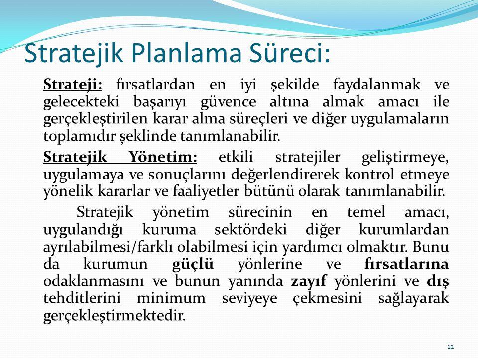 Stratejik Planlama Süreci: Strateji: fırsatlardan en iyi şekilde faydalanmak ve gelecekteki başarıyı güvence altına almak amacı ile gerçekleştirilen k