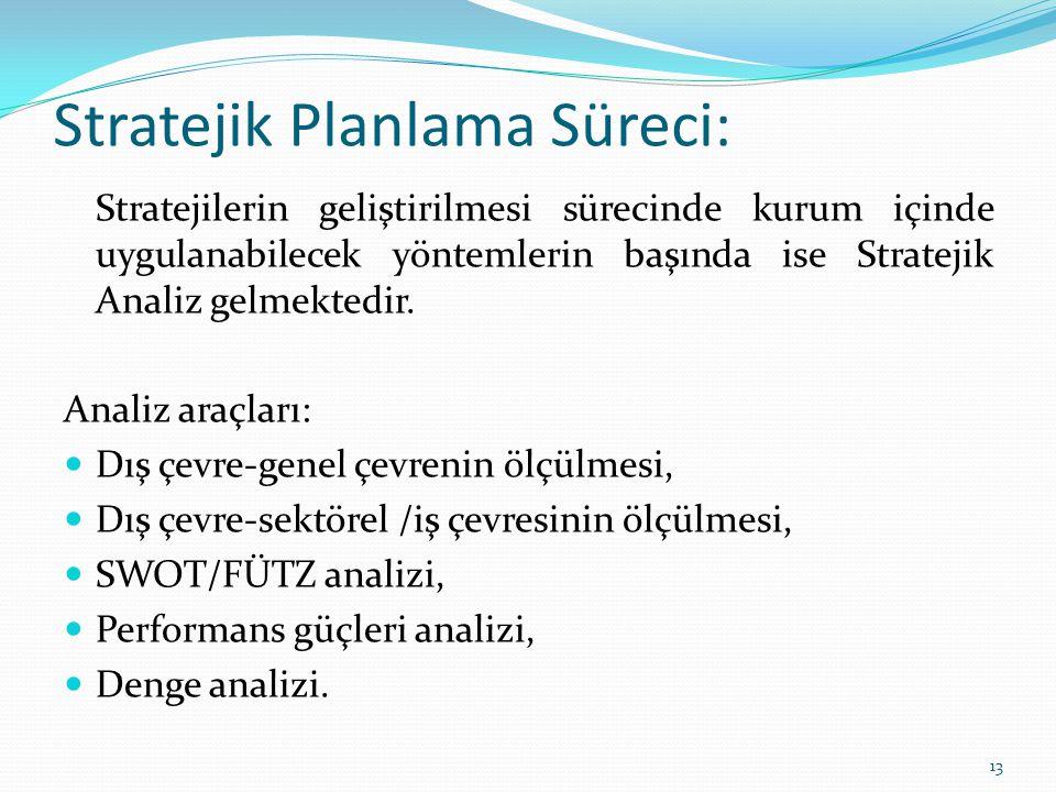 Stratejilerin geliştirilmesi sürecinde kurum içinde uygulanabilecek yöntemlerin başında ise Stratejik Analiz gelmektedir. Analiz araçları: Dış çevre-g
