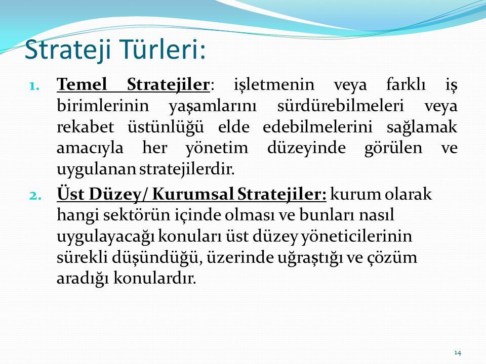 Strateji Türleri: 1. Temel Stratejiler: işletmenin veya farklı iş birimlerinin yaşamlarını sürdürebilmeleri veya rekabet üstünlüğü elde edebilmelerini